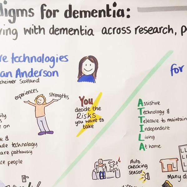 Dementia Seminar